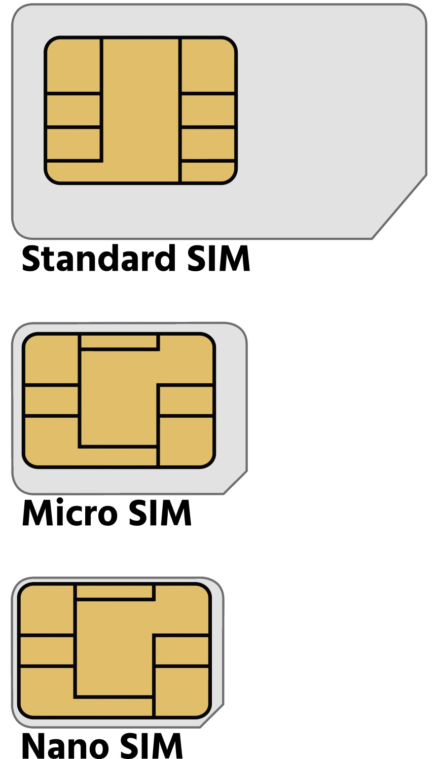 How to get the best SIM only deal